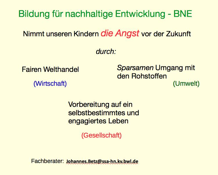 BNE Screenshot